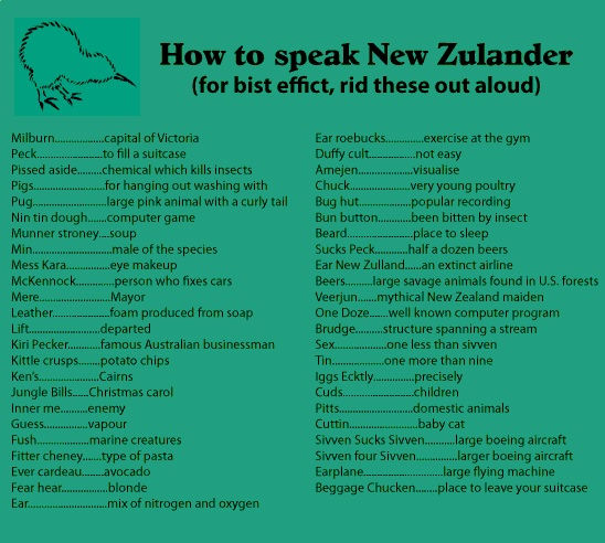 A quick guide to Kiwi speak.